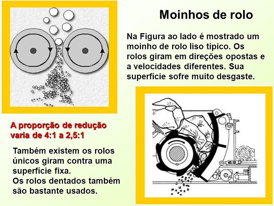 Moinhos de rolo Na Figura ao lado é mostrado um moinho de rolo liso típico. Os rolos giram em direções opostas e a velocidades diferentes. Sua superfí
