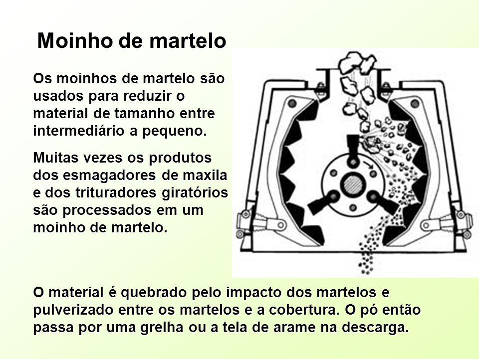 Moinho de martelo Os moinhos de martelo são usados para reduzir o material de tamanho entre intermediário a pequeno. O material é quebrado pelo impact