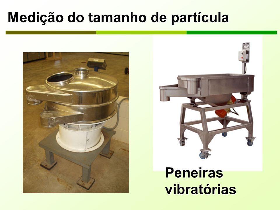 Medição do tamanho de partícula Peneiras vibratórias