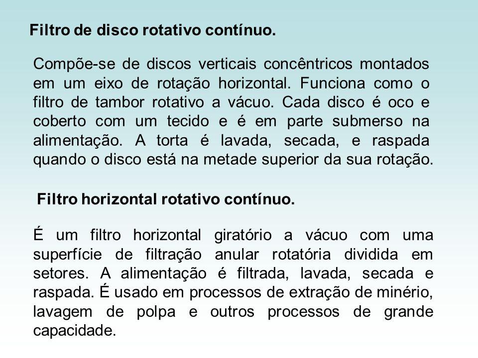 Compõe-se de discos verticais concêntricos montados em um eixo de rotação horizontal. Funciona como o filtro de tambor rotativo a vácuo. Cada disco é