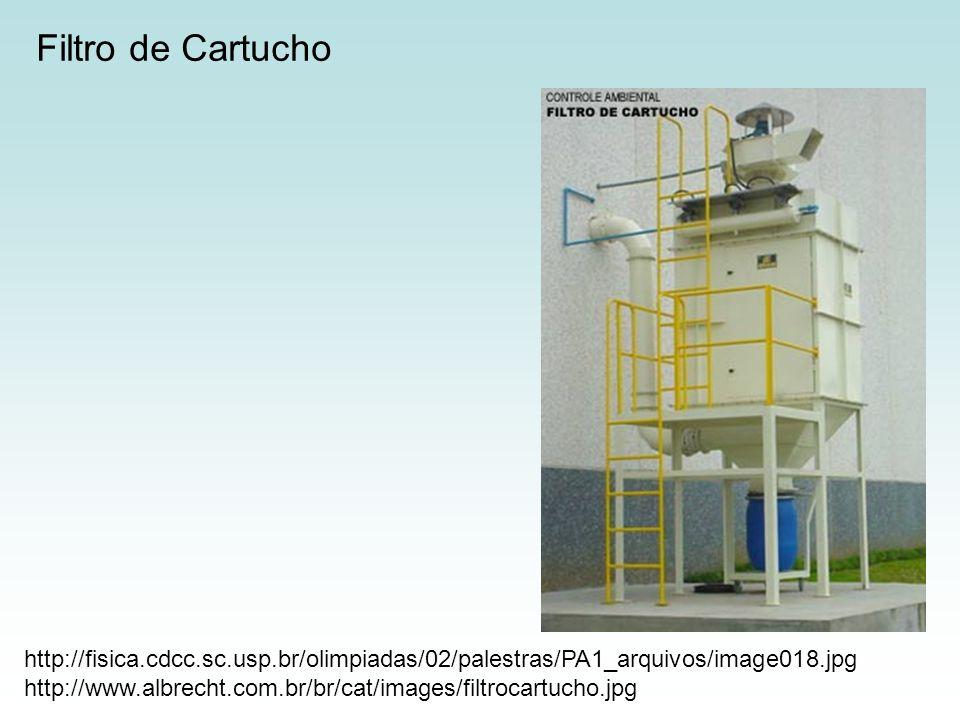 http://fisica.cdcc.sc.usp.br/olimpiadas/02/palestras/PA1_arquivos/image018.jpg http://www.albrecht.com.br/br/cat/images/filtrocartucho.jpg Filtro de C
