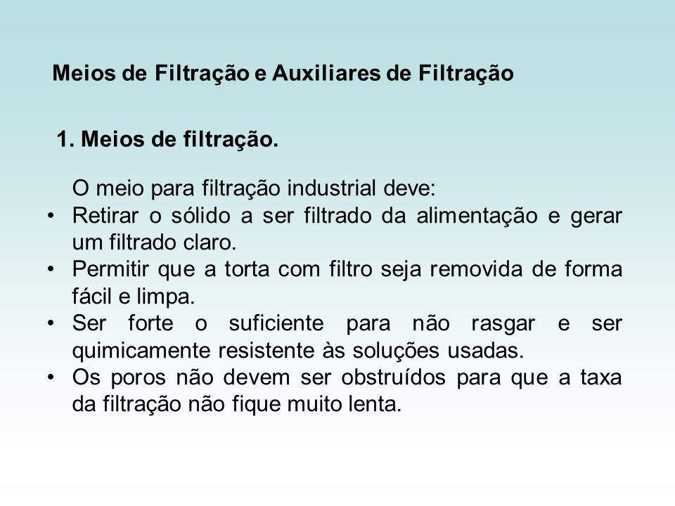O meio para filtração industrial deve: Retirar o sólido a ser filtrado da alimentação e gerar um filtrado claro. Permitir que a torta com filtro seja