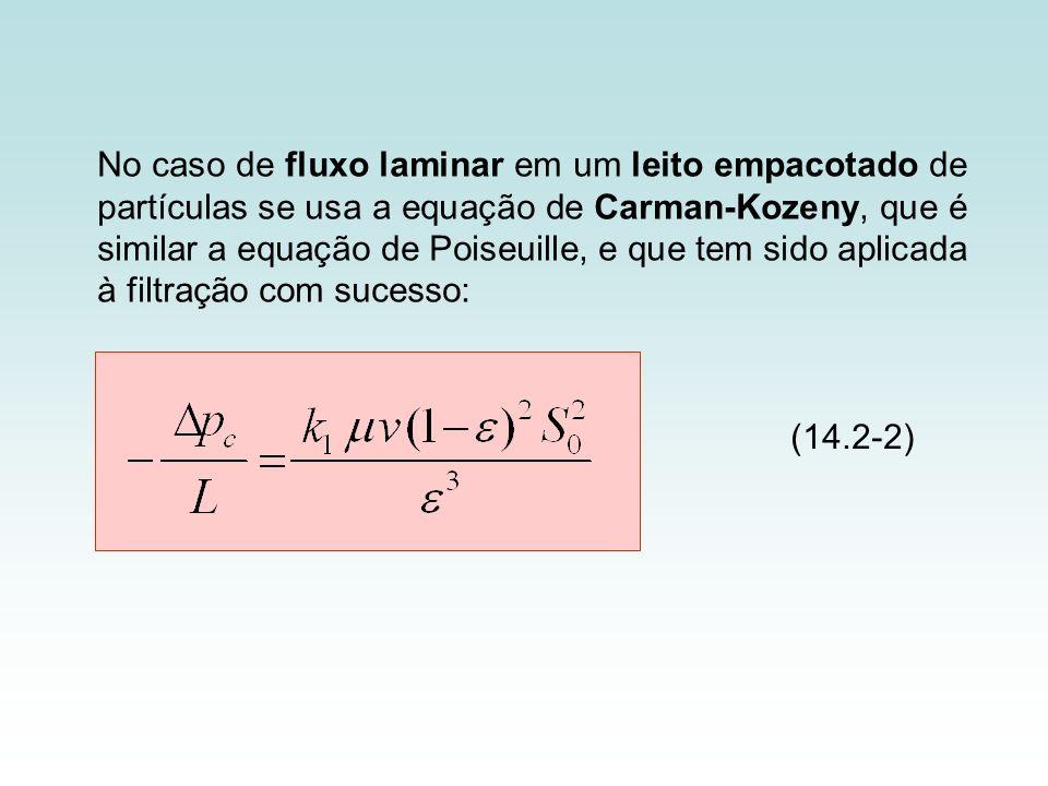 No caso de fluxo laminar em um leito empacotado de partículas se usa a equação de Carman-Kozeny, que é similar a equação de Poiseuille, e que tem sido