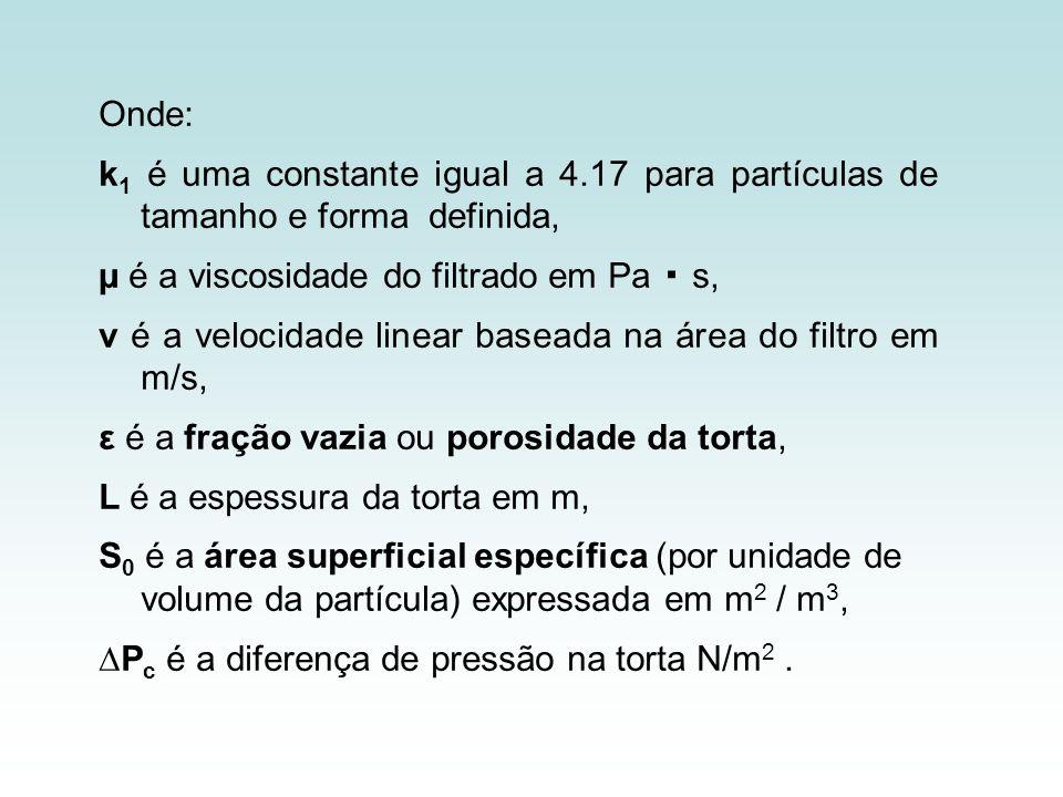 Onde: k 1 é uma constante igual a 4.17 para partículas de tamanho e forma definida, µ é a viscosidade do filtrado em Pa s, v é a velocidade linear bas