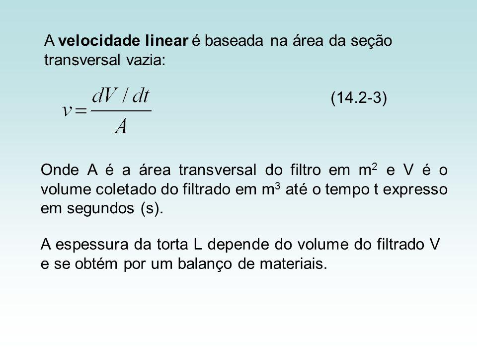 A velocidade linear é baseada na área da seção transversal vazia: (14.2-3) Onde A é a área transversal do filtro em m 2 e V é o volume coletado do fil