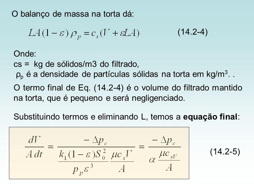 (14.2-4) Onde: cs = kg de sólidos/m3 do filtrado, ρ p é a densidade de partículas sólidas na torta em kg/m 3.. Substituindo termos e eliminando L, tem