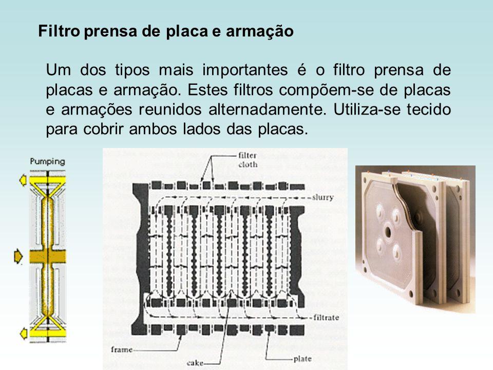 Filtro prensa de placa e armação Um dos tipos mais importantes é o filtro prensa de placas e armação. Estes filtros compõem-se de placas e armações re