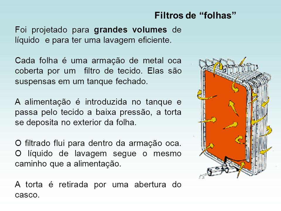 Filtros de folhas Foi projetado para grandes volumes de líquido e para ter uma lavagem eficiente. Cada folha é uma armação de metal oca coberta por um