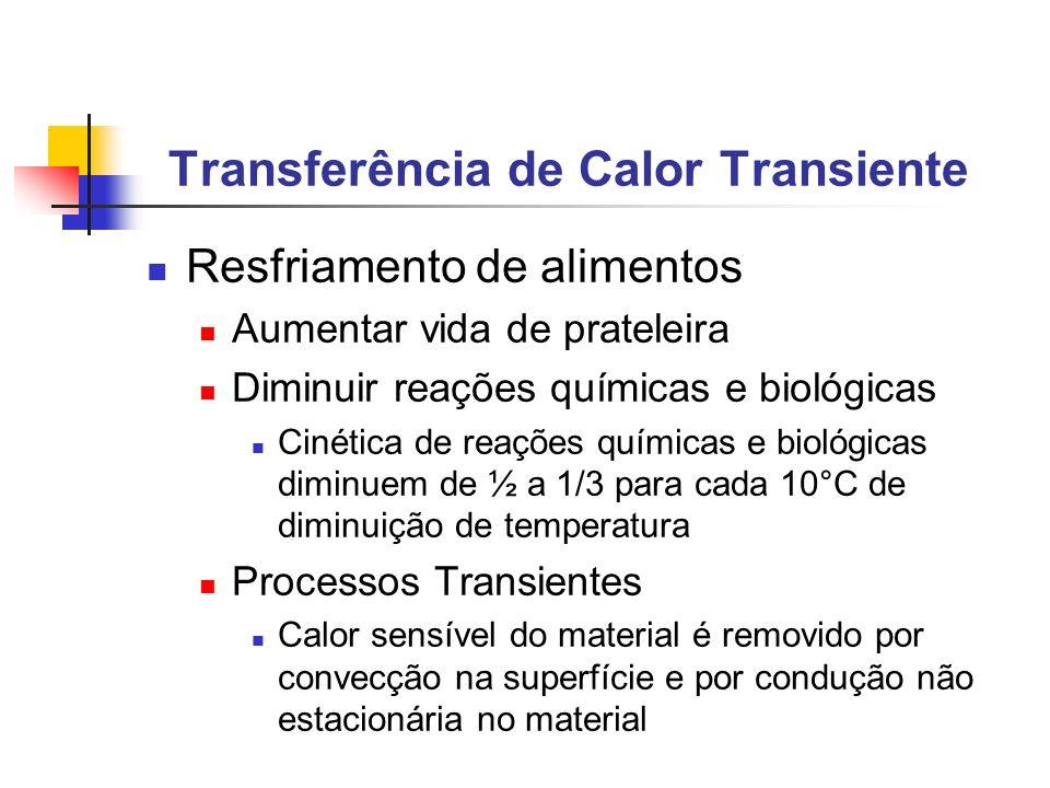 Resfriamento de alimentos Fluido mais utilizado: Ar que apresenta coeficientes de transferência de calor entre 8,5 e 40 W/m 2 K dependendo principalmente da velocidade Quando o material está empacotado ou coberto por filme plástico, a resistência extra pode ser adicionada à resistência externa.