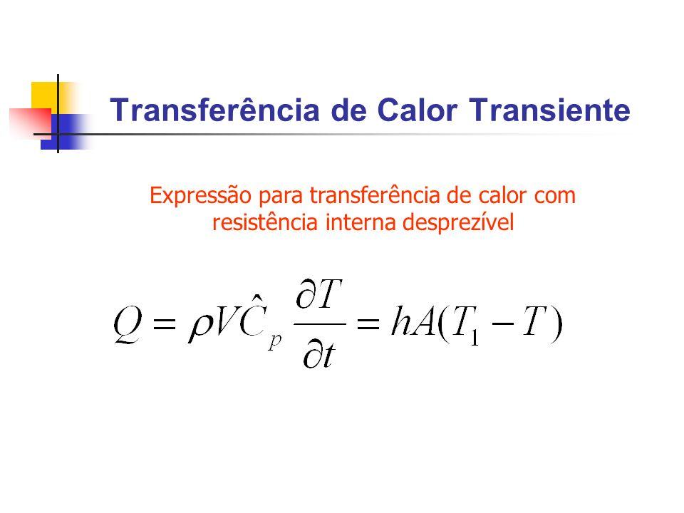 Transferência de Calor Transiente Expressão para transferência de calor com resistência interna desprezível