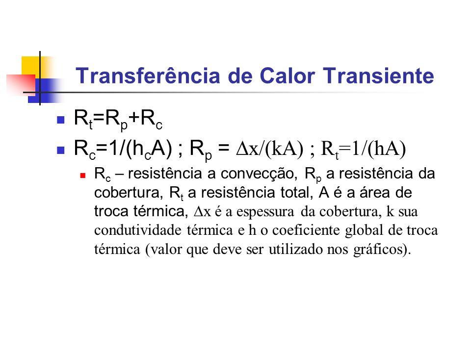 Transferência de Calor Transiente Exemplo: Sopa com densidade de 1025 kg/m 3 e calor específico 3,77 kj/kg K está sendo aquecida em uma lata de 8,5 cm de diâmetro e 10,5 cm de altura.