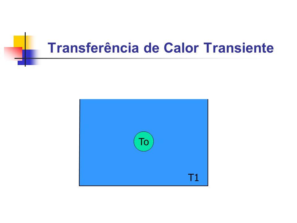 Transferência de Calor Transiente To T1