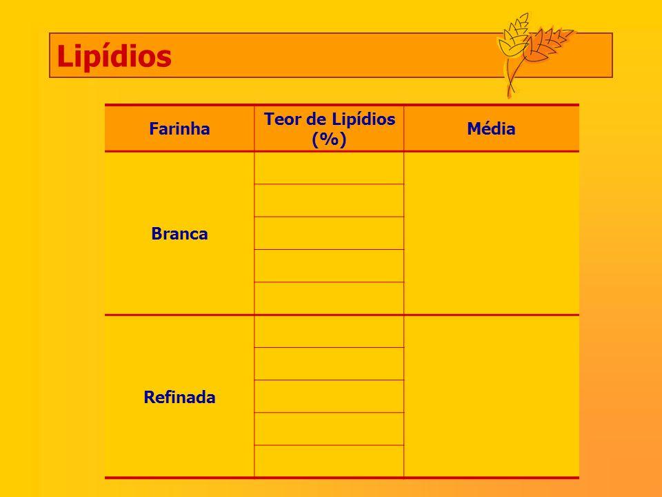 Farinha Teor de Lipídios (%) Média Branca Refinada Lipídios