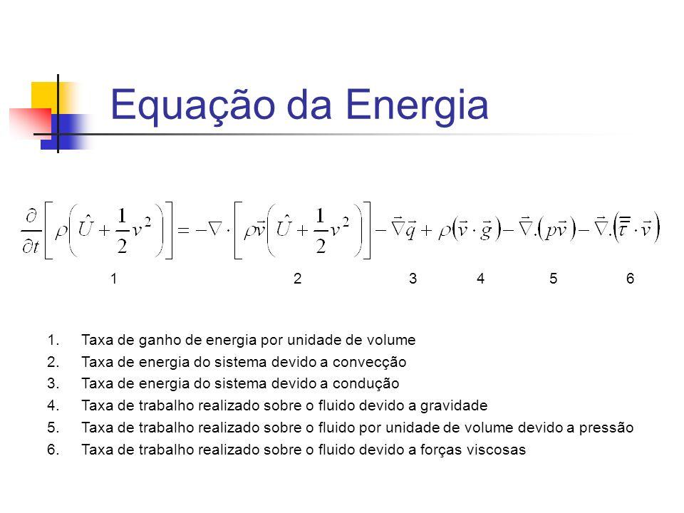 Equação da Energia 1 2 3 4 5 6 1.Taxa de ganho de energia por unidade de volume 2.Taxa de energia do sistema devido a convecção 3.Taxa de energia do s