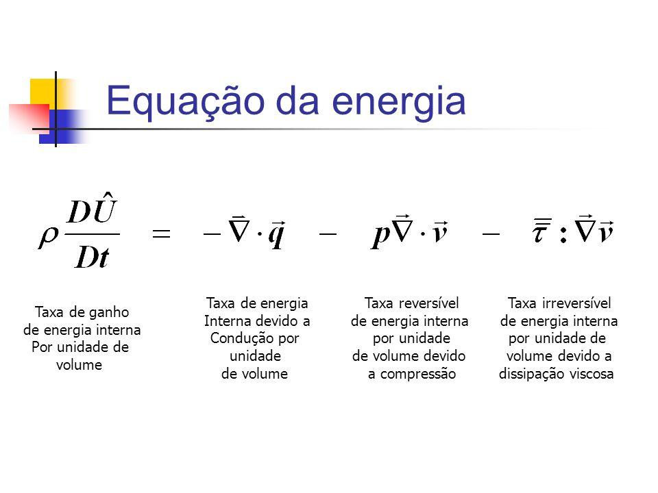 Equação da energia Taxa de ganho de energia interna Por unidade de volume Taxa de energia Interna devido a Condução por unidade de volume Taxa reversí