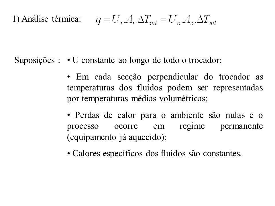1) Análise térmica: Suposições : U constante ao longo de todo o trocador; Em cada secção perpendicular do trocador as temperaturas dos fluidos podem ser representadas por temperaturas médias volumétricas; Perdas de calor para o ambiente são nulas e o processo ocorre em regime permanente (equipamento já aquecido); Calores específicos dos fluidos são constantes.