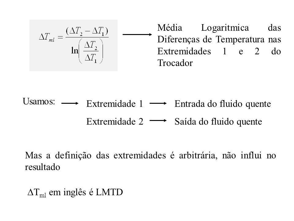 Média Logaritmica das Diferenças de Temperatura nas Extremidades 1 e 2 do Trocador Usamos: Extremidade 1Entrada do fluido quente Extremidade 2Saída do fluido quente Mas a definição das extremidades é arbitrária, não influi no resultado T ml em inglês é LMTD