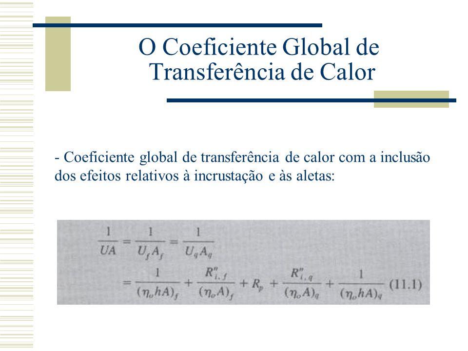 O Coeficiente Global de Transferência de Calor - Coeficiente global de transferência de calor com a inclusão dos efeitos relativos à incrustação e às