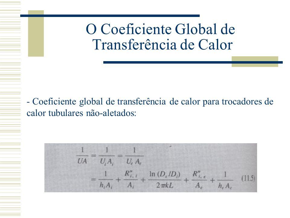 O Coeficiente Global de Transferência de Calor - Coeficiente global de transferência de calor para trocadores de calor tubulares não-aletados: