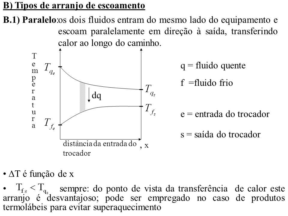 B) Tipos de arranjo de escoamento B.1) Paralelo:os dois fluidos entram do mesmo lado do equipamento e escoam paralelamente em direção à saída, transferindo calor ao longo do caminho.