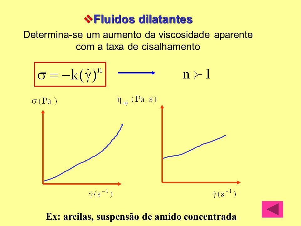 Fluidos não newtonianos de características reológicas independentes do tempo de cisalhamento: com tensão inicial O fluido na prática somente consegue escoar a partir de um certa tensão aplicada