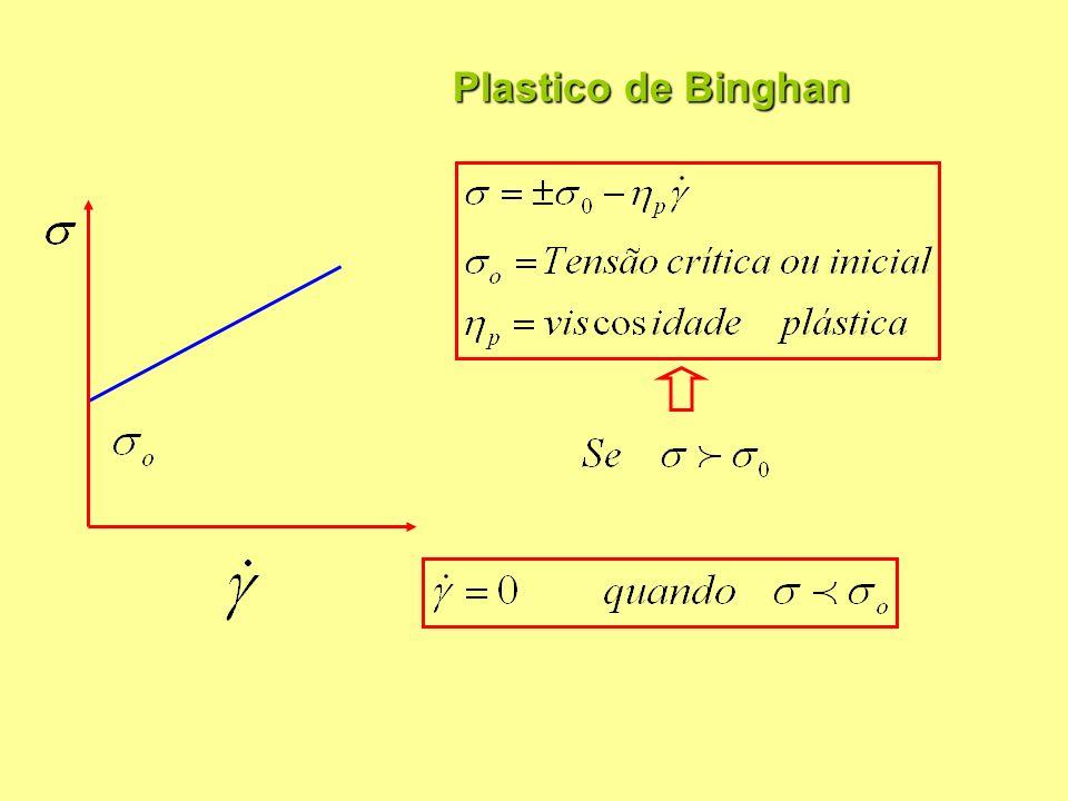 Plastico de Binghan