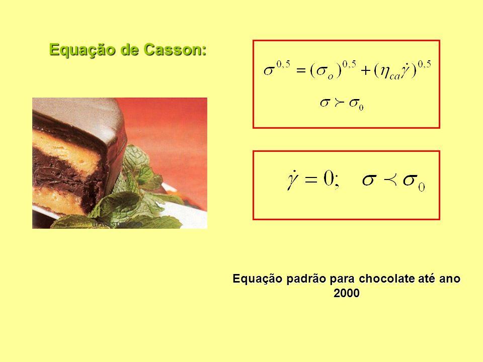 Equação de Casson: Equação padrão para chocolate até ano 2000