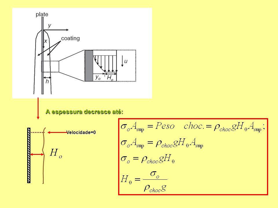 Modelo de Herschel-Bulkley