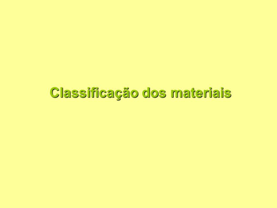 Classificação dos materiais sobre ação de um cisalhamento simples Sólido cristalino Fluido viscoelásticos