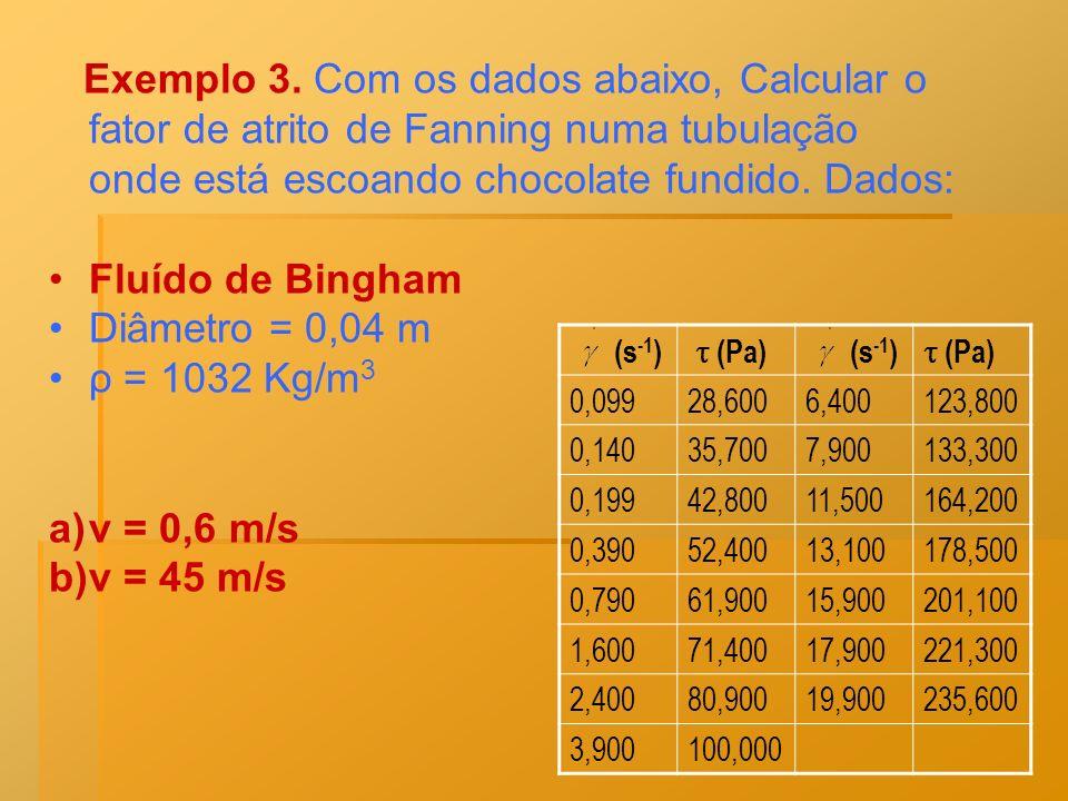 Exemplo 3. Com os dados abaixo, Calcular o fator de atrito de Fanning numa tubulação onde está escoando chocolate fundido. Dados: Fluído de Bingham Di
