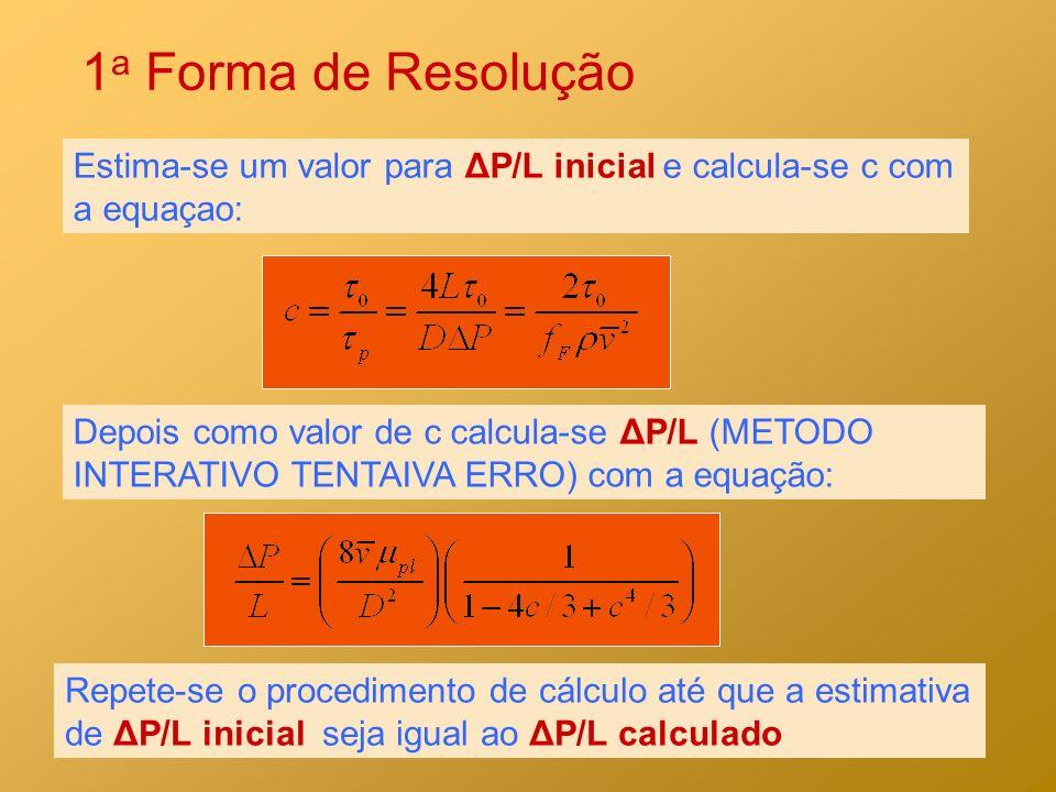 1 a Forma de Resolução Estima-se um valor para ΔP/L inicial e calcula-se c com a equaçao: Depois como valor de c calcula-se ΔP/L (METODO INTERATIVO TE