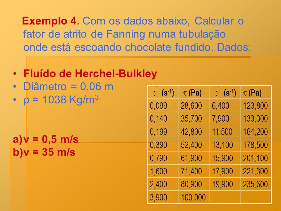 Exemplo 4. Com os dados abaixo, Calcular o fator de atrito de Fanning numa tubulação onde está escoando chocolate fundido. Dados: Fluído de Herchel-Bu