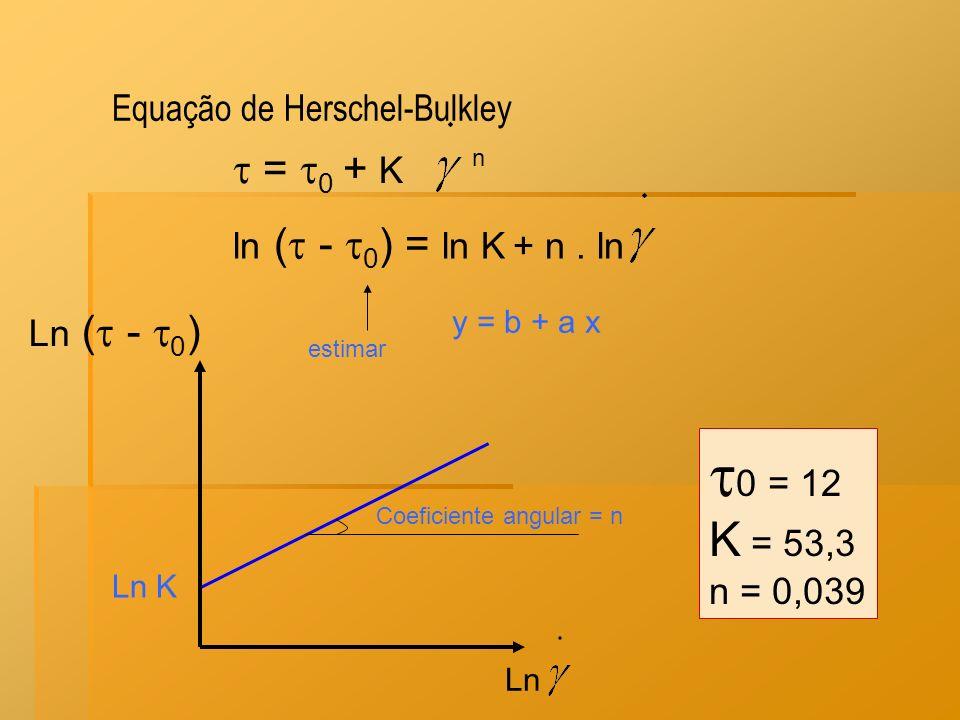 = 0 + K Ln ( - 0 ) Ln K Coeficiente angular = n y = b + a x n ln ( - 0 ) = ln K + n. ln Ln Equação de Herschel-Bulkley estimar 0 = 12 K = 53,3 n = 0,0
