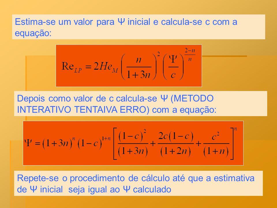 Estima-se um valor para Ψ inicial e calcula-se c com a equação: Depois como valor de c calcula-se Ψ (METODO INTERATIVO TENTAIVA ERRO) com a equação: R