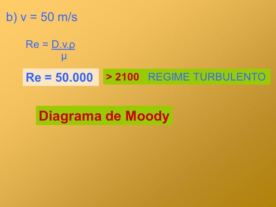 Re = D.v.ρ μ b) v = 50 m/s Re = 50.000 > 2100 REGIME TURBULENTO Diagrama de Moody