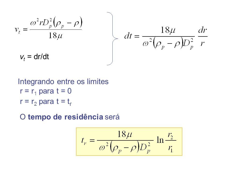 Integrando entre os limites r = r 1 para t = 0 r = r 2 para t = t r O tempo de residência será v t = dr/dt