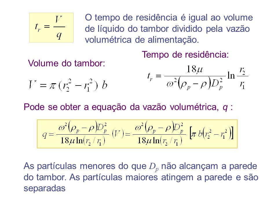 O tempo de residência é igual ao volume de líquido do tambor dividido pela vazão volumétrica de alimentação. Pode se obter a equação da vazão volumétr