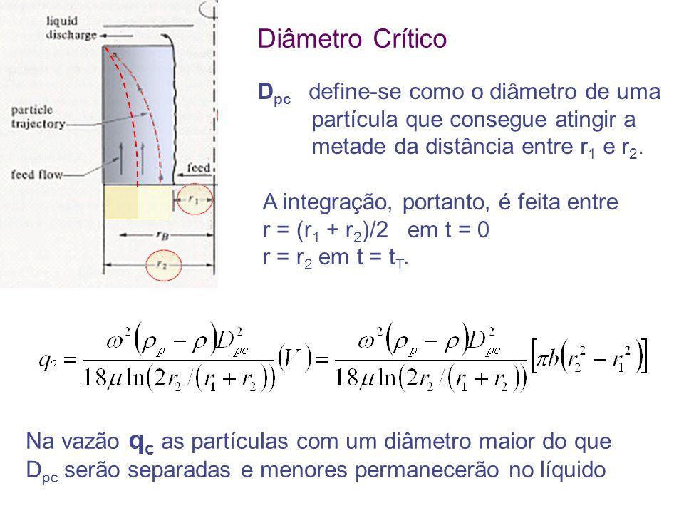 Diâmetro Crítico D pc define-se como o diâmetro de uma partícula que consegue atingir a metade da distância entre r 1 e r 2. A integração, portanto, é
