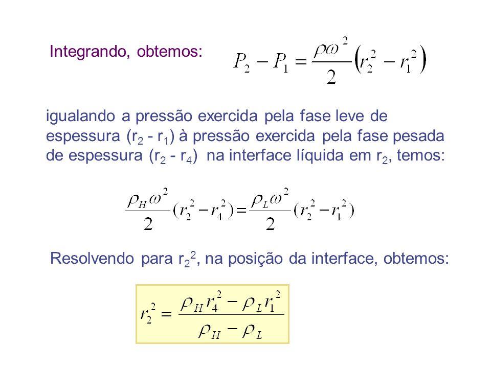 Integrando, obtemos: igualando a pressão exercida pela fase leve de espessura (r 2 - r 1 ) à pressão exercida pela fase pesada de espessura (r 2 - r 4