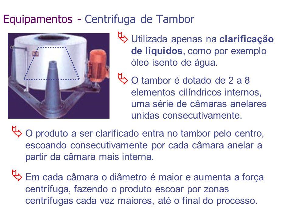 Equipamentos - Centrifuga de Tambor Utilizada apenas na clarificação de líquidos, como por exemplo óleo isento de água. O produto a ser clarificado en