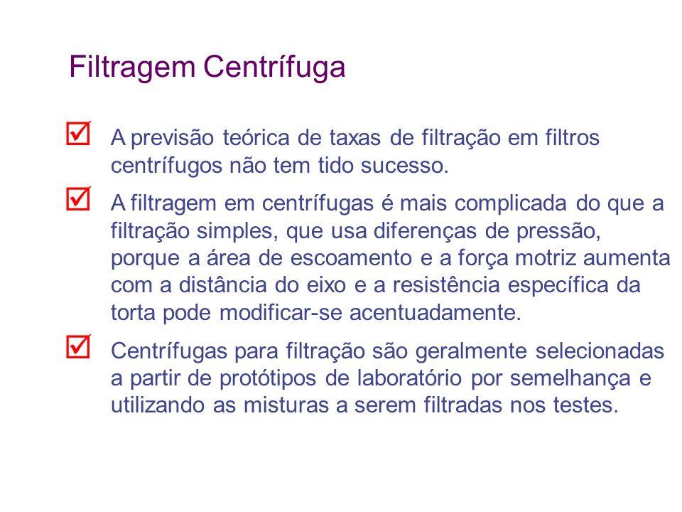 Filtragem Centrífuga A previsão teórica de taxas de filtração em filtros centrífugos não tem tido sucesso. A filtragem em centrífugas é mais complicad