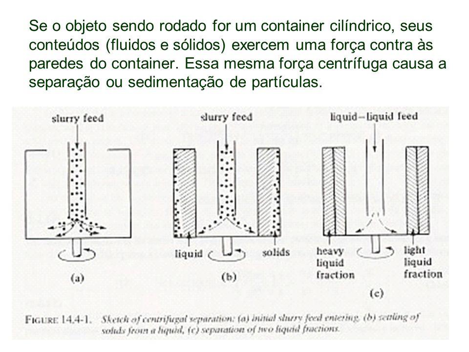 Se o objeto sendo rodado for um container cilíndrico, seus conteúdos (fluidos e sólidos) exercem uma força contra às paredes do container. Essa mesma