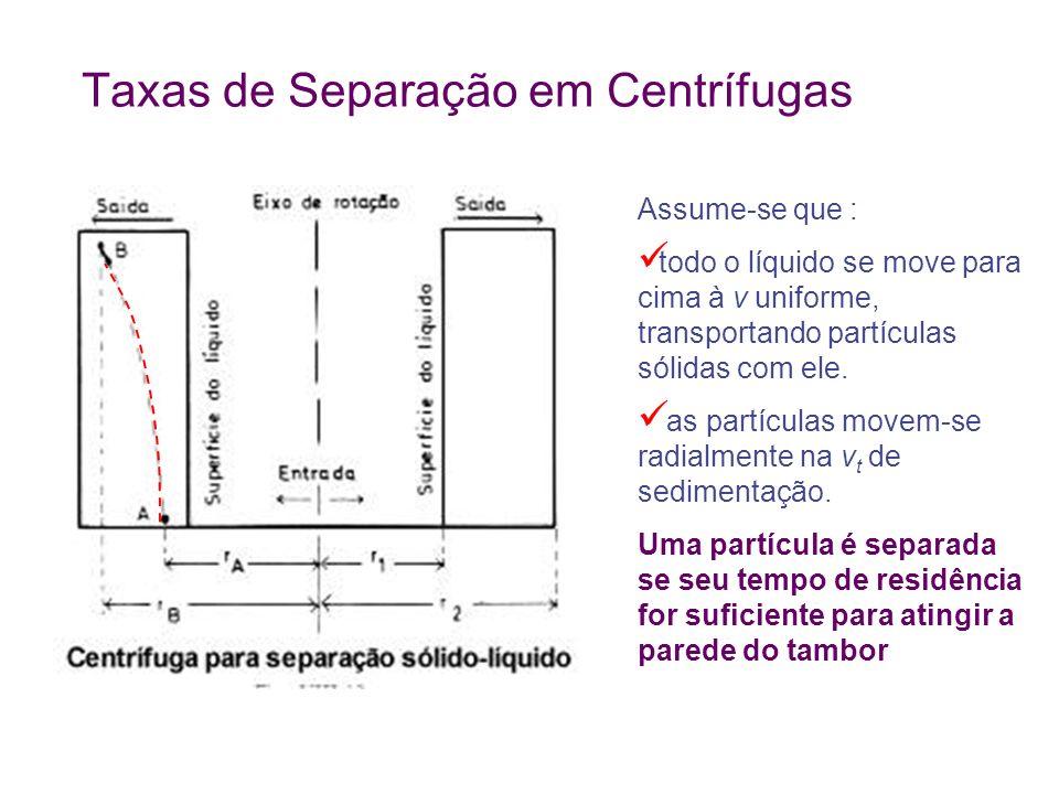 Taxas de Separação em Centrífugas Assume-se que : todo o líquido se move para cima à v uniforme, transportando partículas sólidas com ele. as partícul