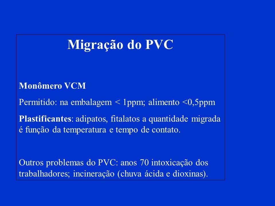 Migração do PVC Monômero VCM Permitido: na embalagem < 1ppm; alimento <0,5ppm Plastificantes: adipatos, fitalatos a quantidade migrada é função da temperatura e tempo de contato.