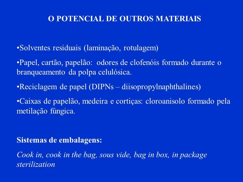 O POTENCIAL DE OUTROS MATERIAIS Solventes residuais (laminação, rotulagem) Papel, cartão, papelão: odores de clofenóis formado durante o branqueamento da polpa celulósica.