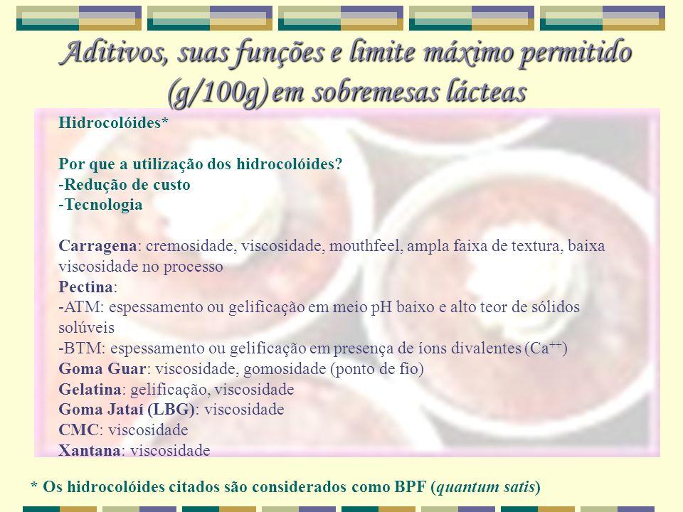 Emulsificante: Lecitina de soja (BPF – quantum satis) Regulador de acidez: Citrato de sódio (BPF – quantum satis) Fosfato dissódico (0,2g/100g) Agente de firmeza: Cloreto de cálcio (BPF – quantum satis) Conservante: Sorbato de potássio (0,05g/100g) Edulcorante: Sucralose Acessulfame K Aromatizante Corante: Urucum