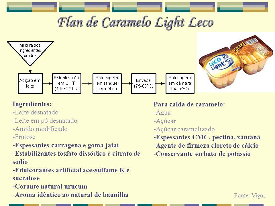 Flan de Caramelo Light Leco Ingredientes: -Leite desnatado -Leite em pó desnatado -Amido modificado -Frutose -Espessantes carragena e goma jataí -Esta
