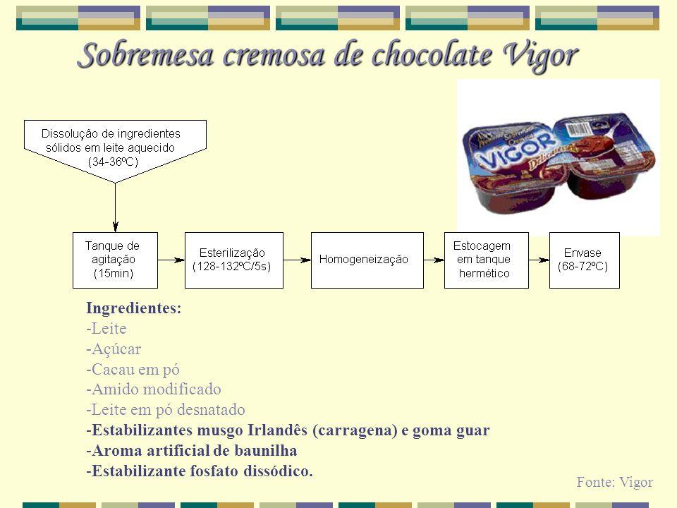 Sobremesa cremosa de chocolate UHT Toddynho Fonte: FMC Biopolymer Ingredientes: -Leite Integral reconstituído -Açúcar -Amido modificado -Soro de leite em pó -Cacau em pó -Extrato de malte -Vitaminas (A, C, B3, B6, B12, e B1) -Minerais (ferro e zinco) -Estabilizantes carragena, pectina e lecitina de soja -Aromatizante Fonte: Quaker