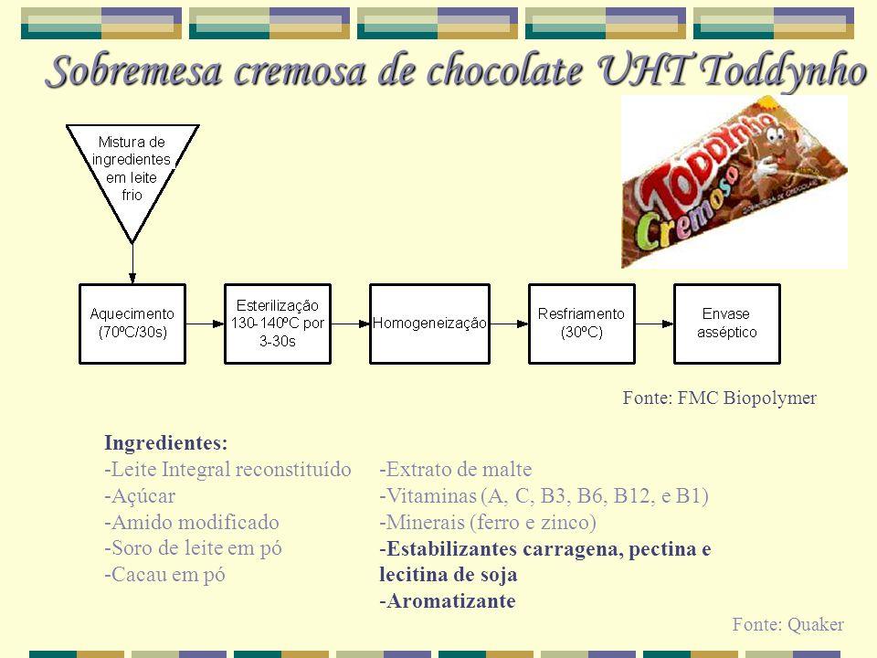 Sobremesa cremosa de chocolate UHT Toddynho Fonte: FMC Biopolymer Ingredientes: -Leite Integral reconstituído -Açúcar -Amido modificado -Soro de leite