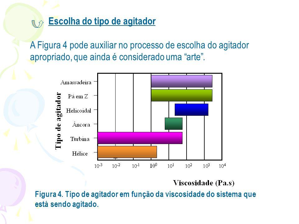 Figura 4. Tipo de agitador em função da viscosidade do sistema que está sendo agitado. Escolha do tipo de agitador A Figura 4 pode auxiliar no process